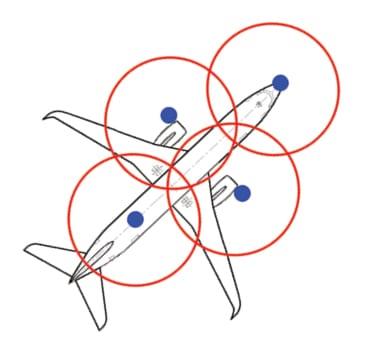 ZoneSafe Asset control plane diagram
