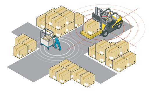 vehicle to person alert illustration forklift warehouse