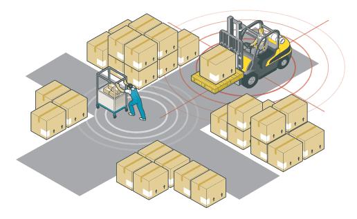 vehicle to person alert illustration forklift warehouse
