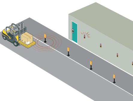 zonesafe walkway alert system illustration