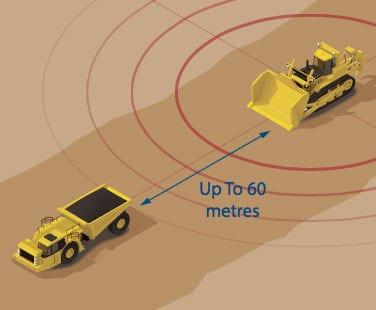 zonesafe vehicle to vehicle illustration