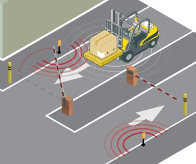 ZoneSafe vehicle access barrier illustration
