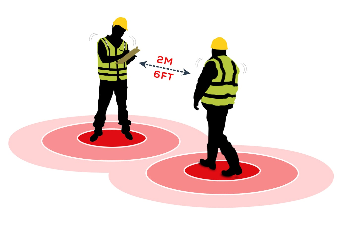 workmen-with-social-distancing-zone