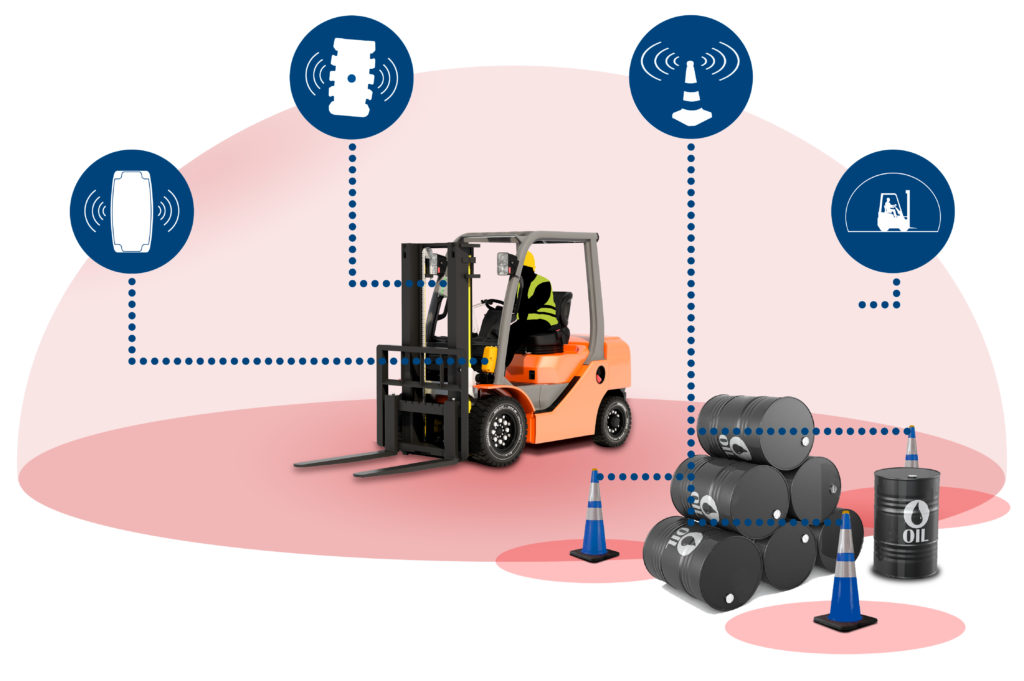 zonesafe-vehicle-safety-asset-protection-diagram-with-forklift-and-safety-cones-around-hazard